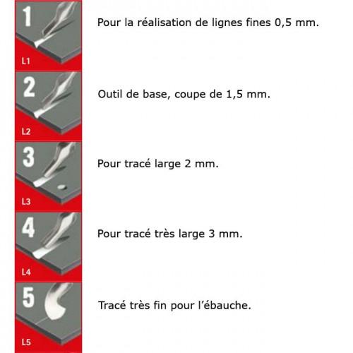 Gouges - Assortiment de 10 pcs no 1 à 5